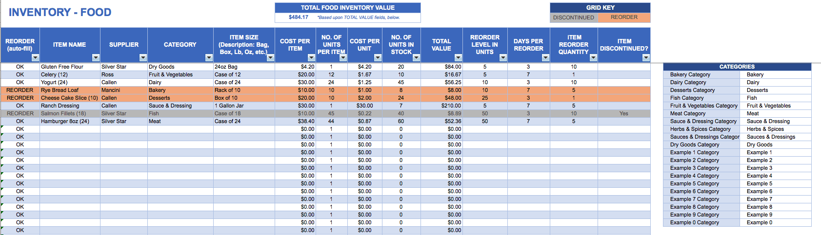 Restaurant Kitchen Inventory Template free excel inventory templates