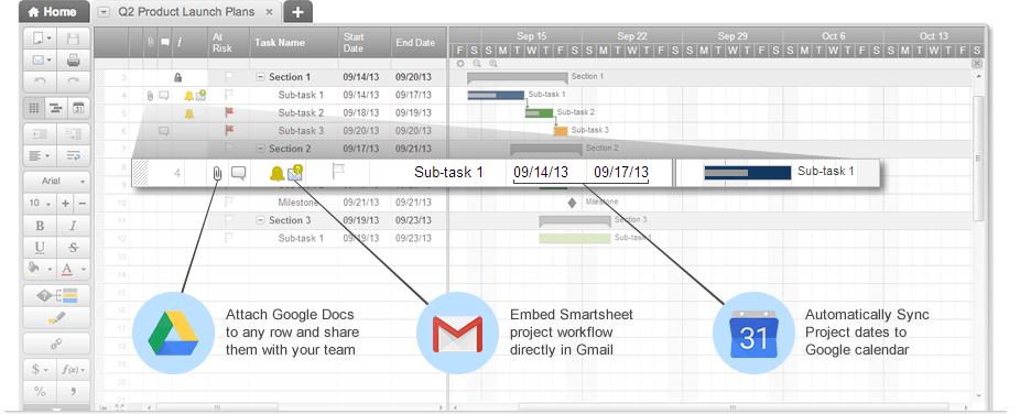 Smartsheet Google connect screenshot