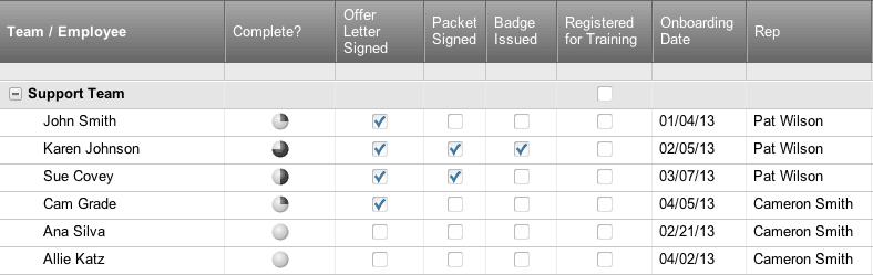 Excel's Harvey Balls using Conditional Formatting.6