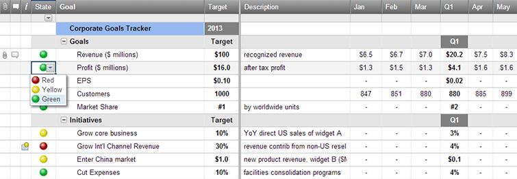 Company goals tracker template smartsheet company goals tracker pronofoot35fo Images