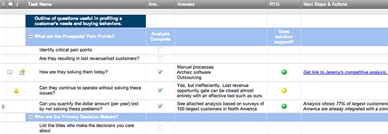 Customer Needs Analysis  Smartsheet