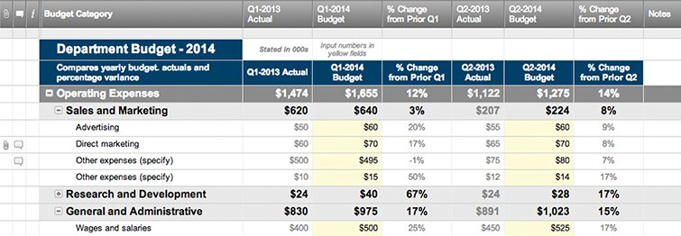 Collaborative Department Budget Template  Smartsheet
