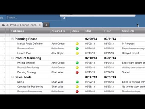 Team Task List By Priority Template | Smartsheet