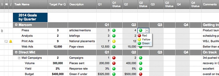 Marketing Quarterly Goals  Smartsheet