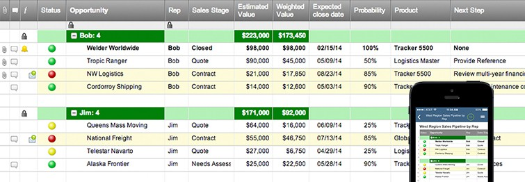 Sales Pipeline Template by Rep | Smartsheet