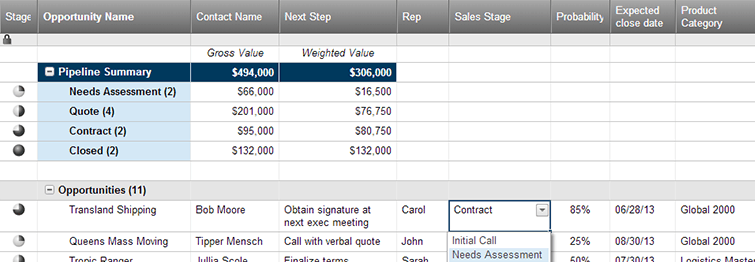 Sales pipeline template with summary smartsheet sales pipeline with summary flashek Image collections