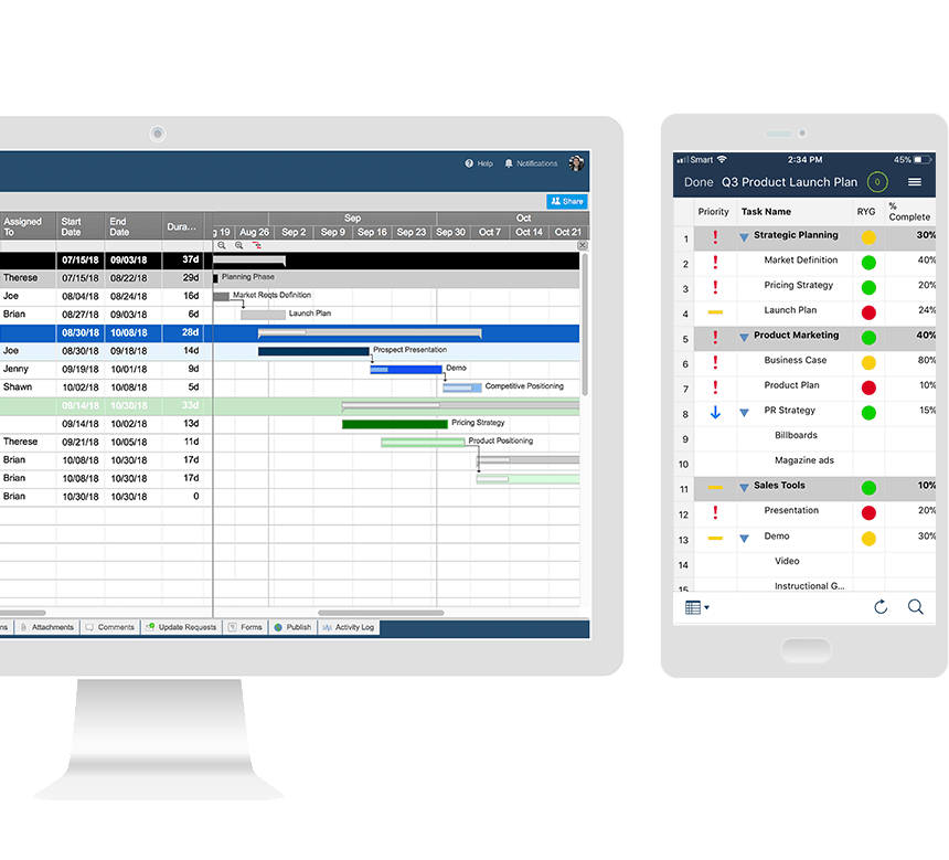 Smartsheet makes collaboration work
