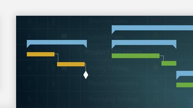 How to Create a Gantt Chart