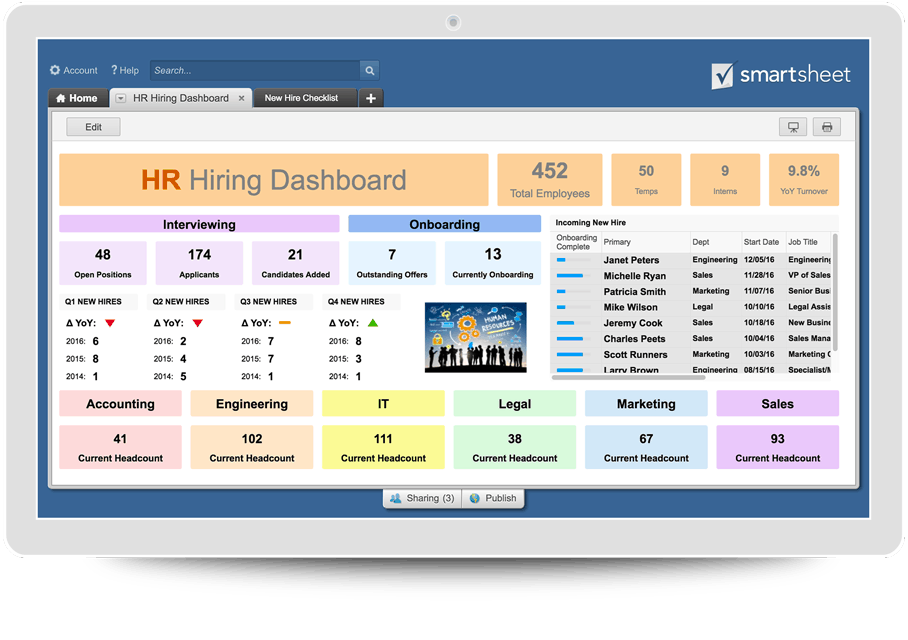 HR Hiring Dashboard