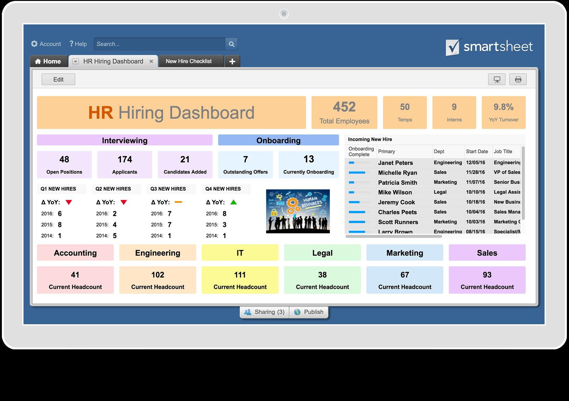 Human resources solutions smartsheet for Smartsheet dashboard