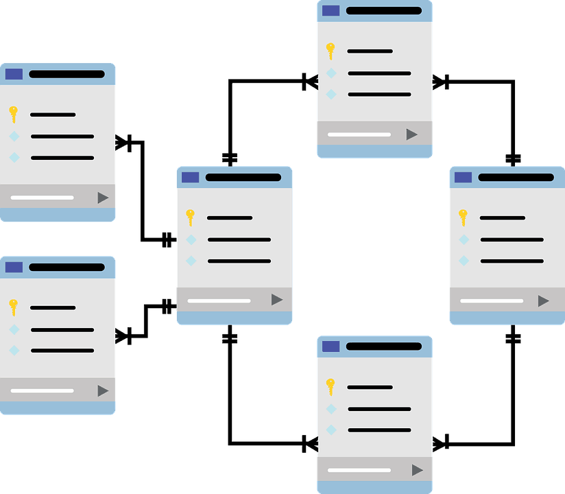 all about relational database models