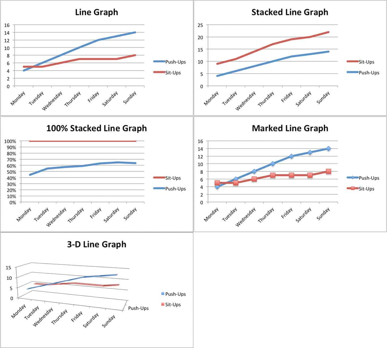 how to make line graphs in excel | smartsheet
