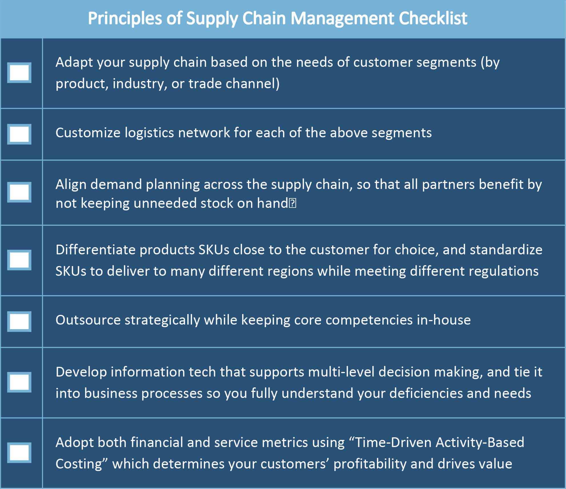 7 principle of supply chain management Explain the seven principles of supply chain management take an example of any product in the market and explain bullwhip effect answer.