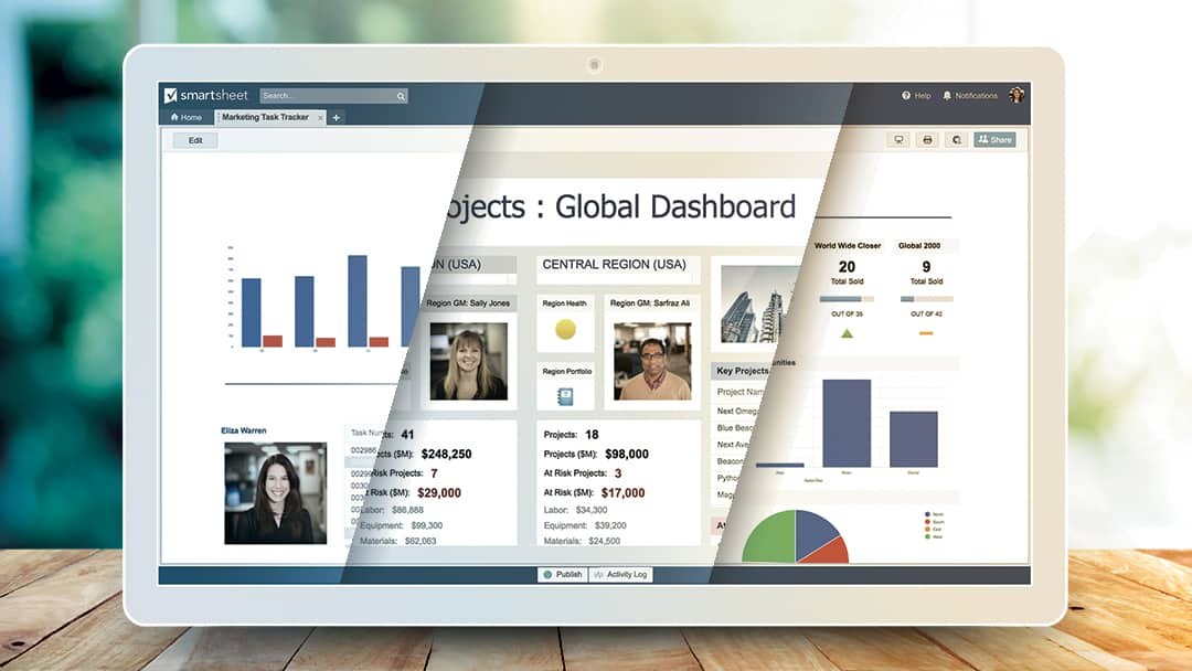 The 3 Most Important Dashboards for Executive Visibility