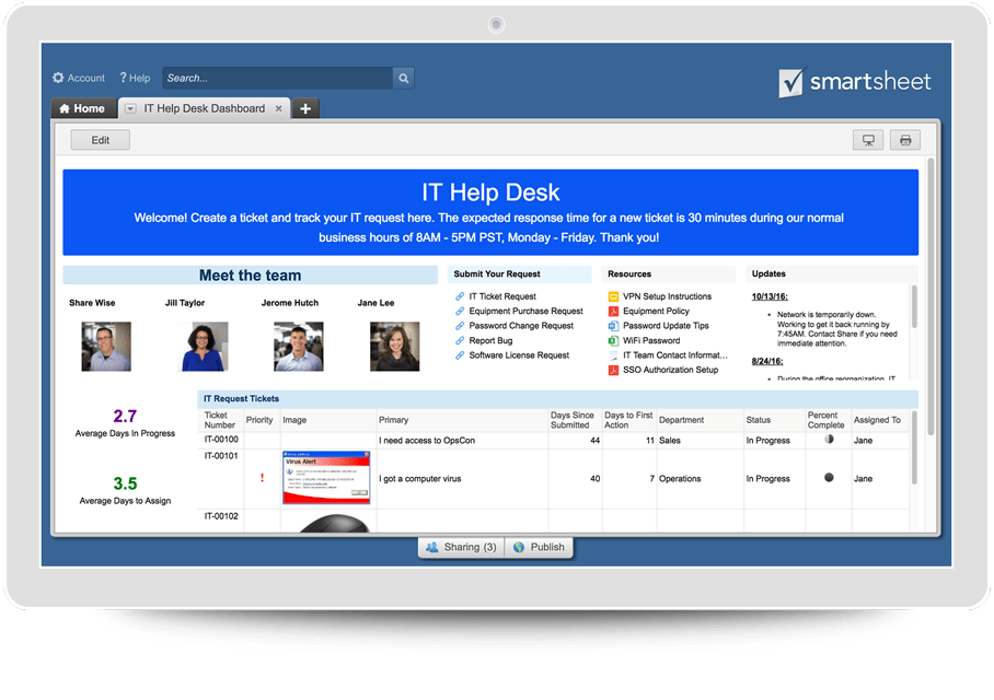 IT and Ops Help Desk