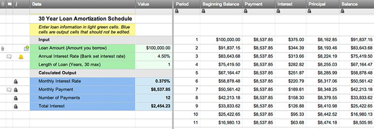 Loan Amortization Schedule Template – Loan Amortization Calculator Template