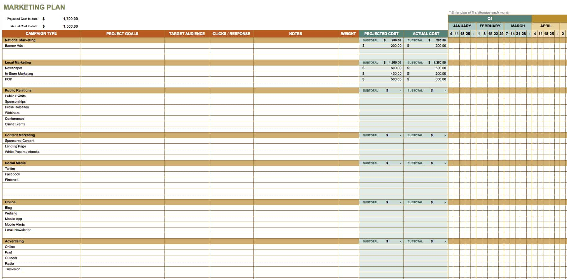 Free Marketing Plan Templates for Excel Smartsheet – Sample Marketing Timeline