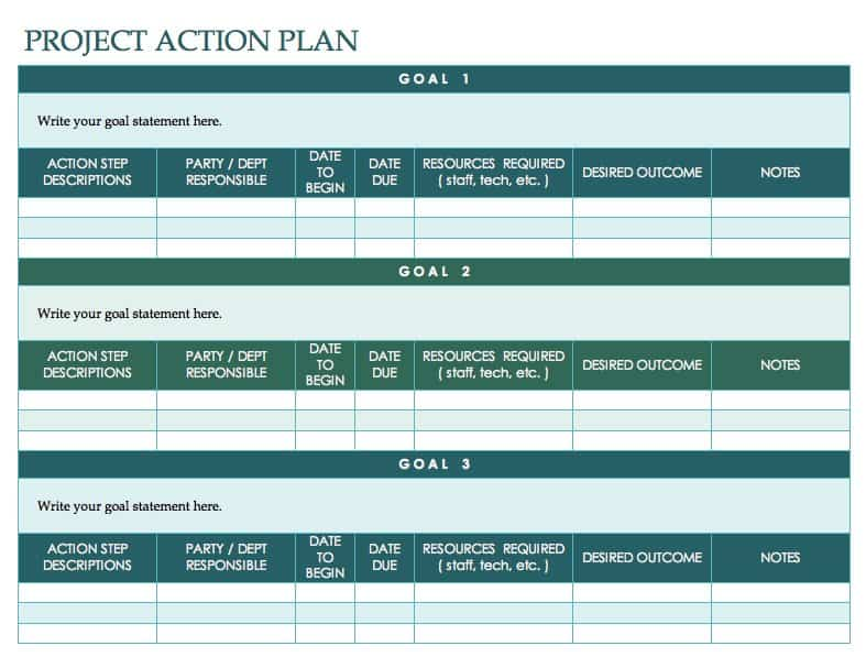 Free Action Plan Templates Smartsheet - Project based learning lesson plan template