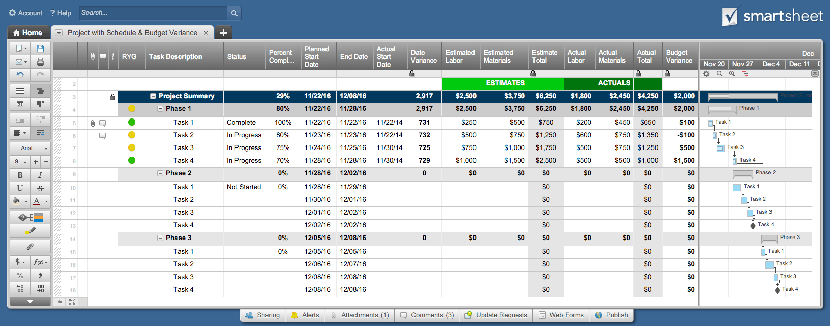 Project Budgeting Template Smartsheet  Project Status Report Excel