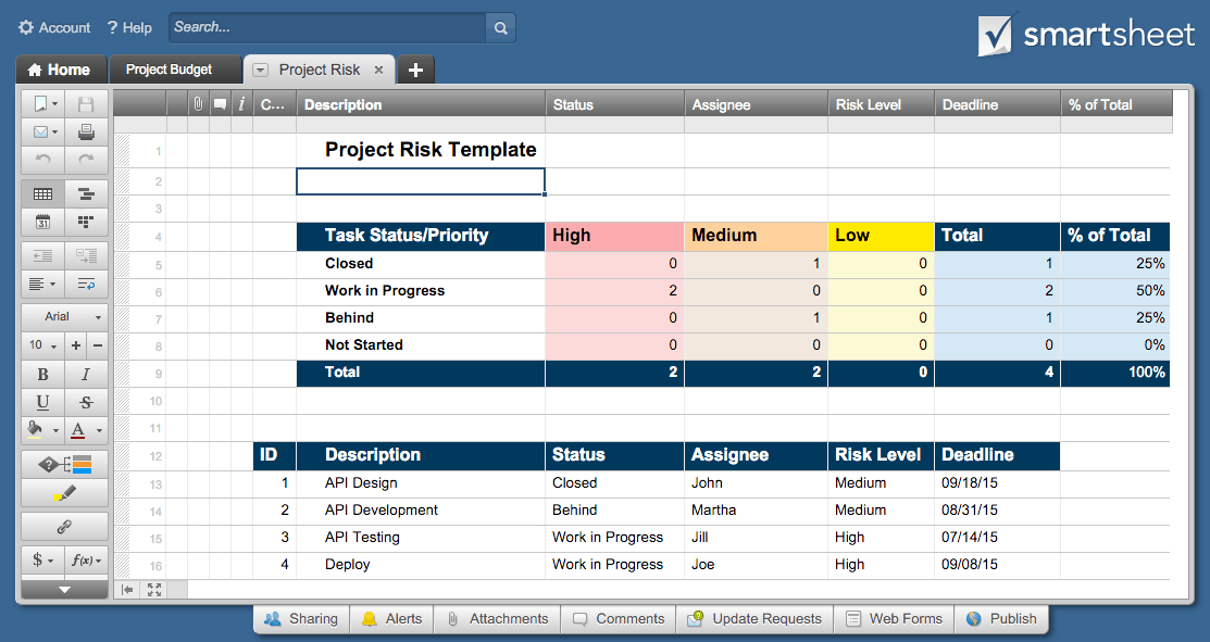 Project Risk   Smartsheet Template