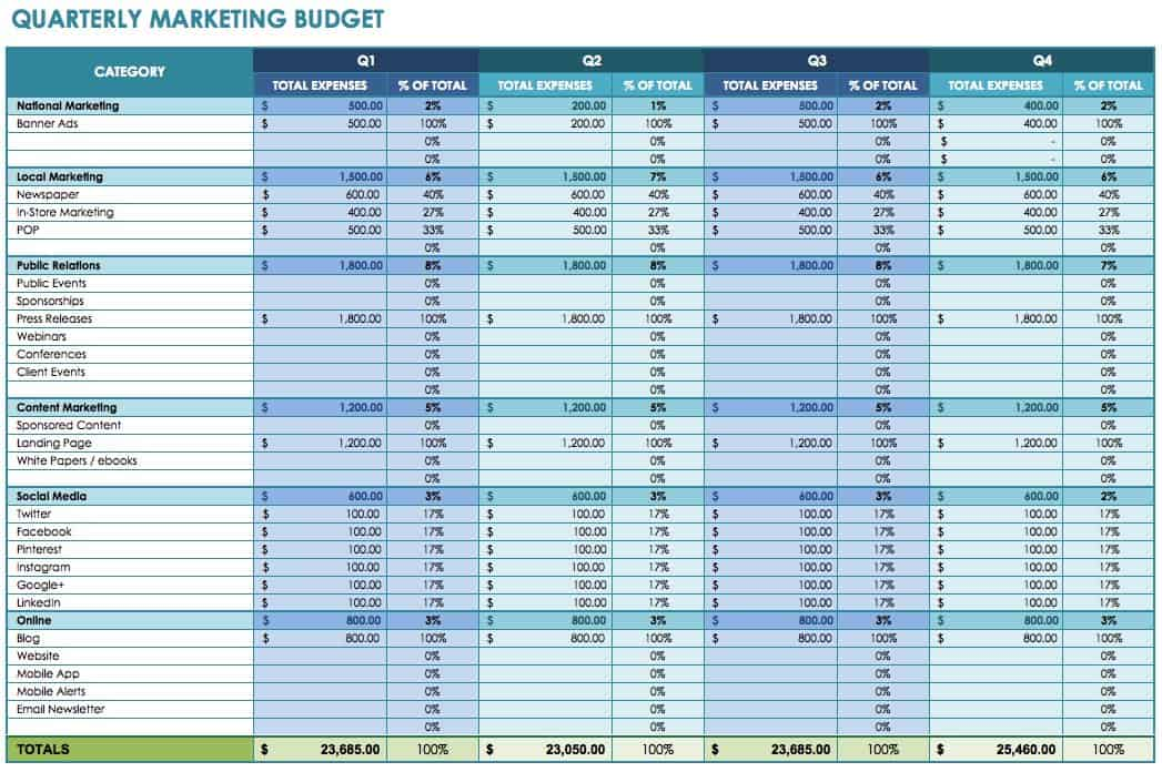Worksheets Annual Budget Worksheet 12 free marketing budget templates if you want a template that shows only your quarterly this is simple one worksheet version categories are listed on the left