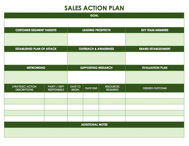 Sales Action Plan  Planner Template Word