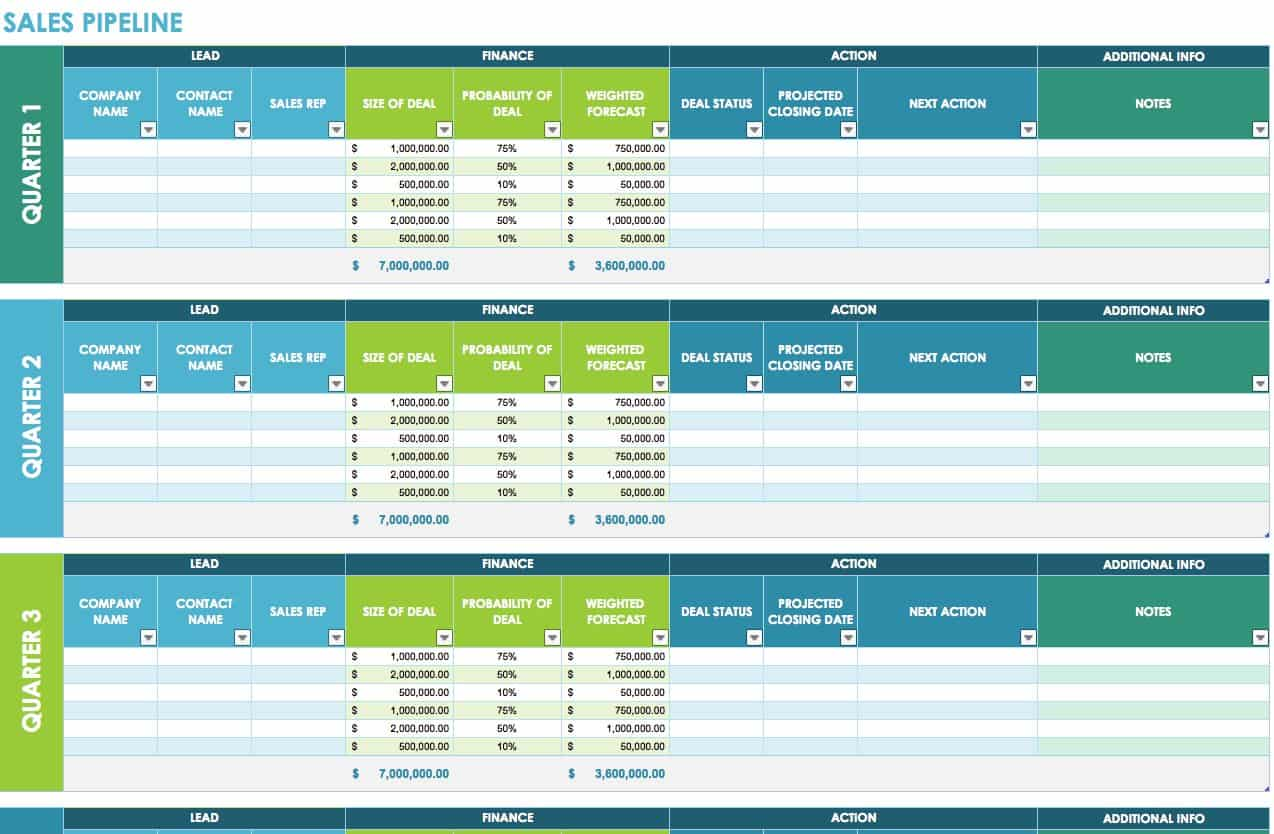 excel templates for sales thevillas co