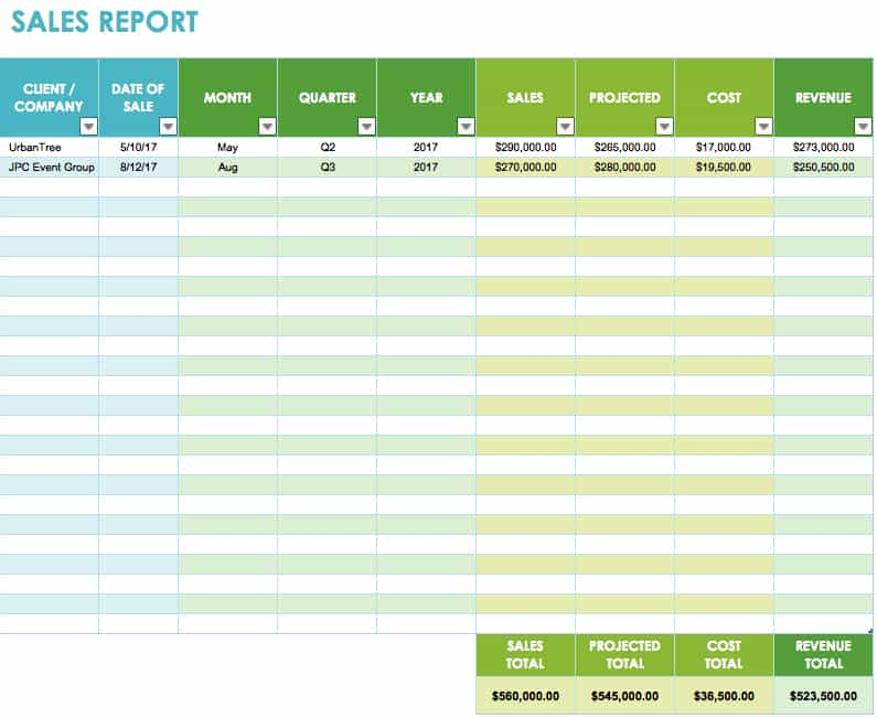 Free Sales Plan Templates Smartsheet – Sales Report Template Free