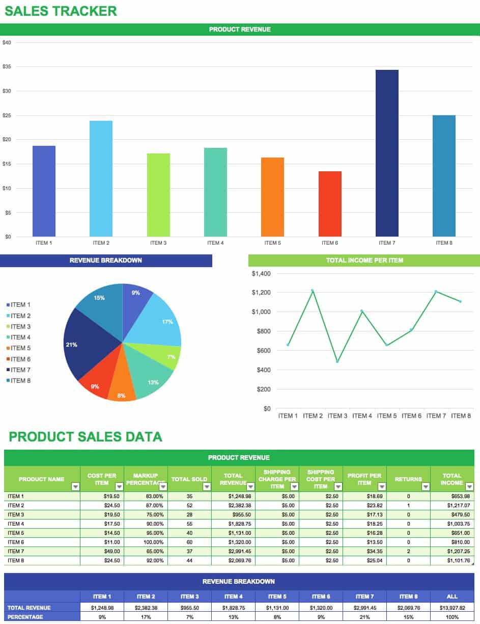 sales tracking spreadsheet template
