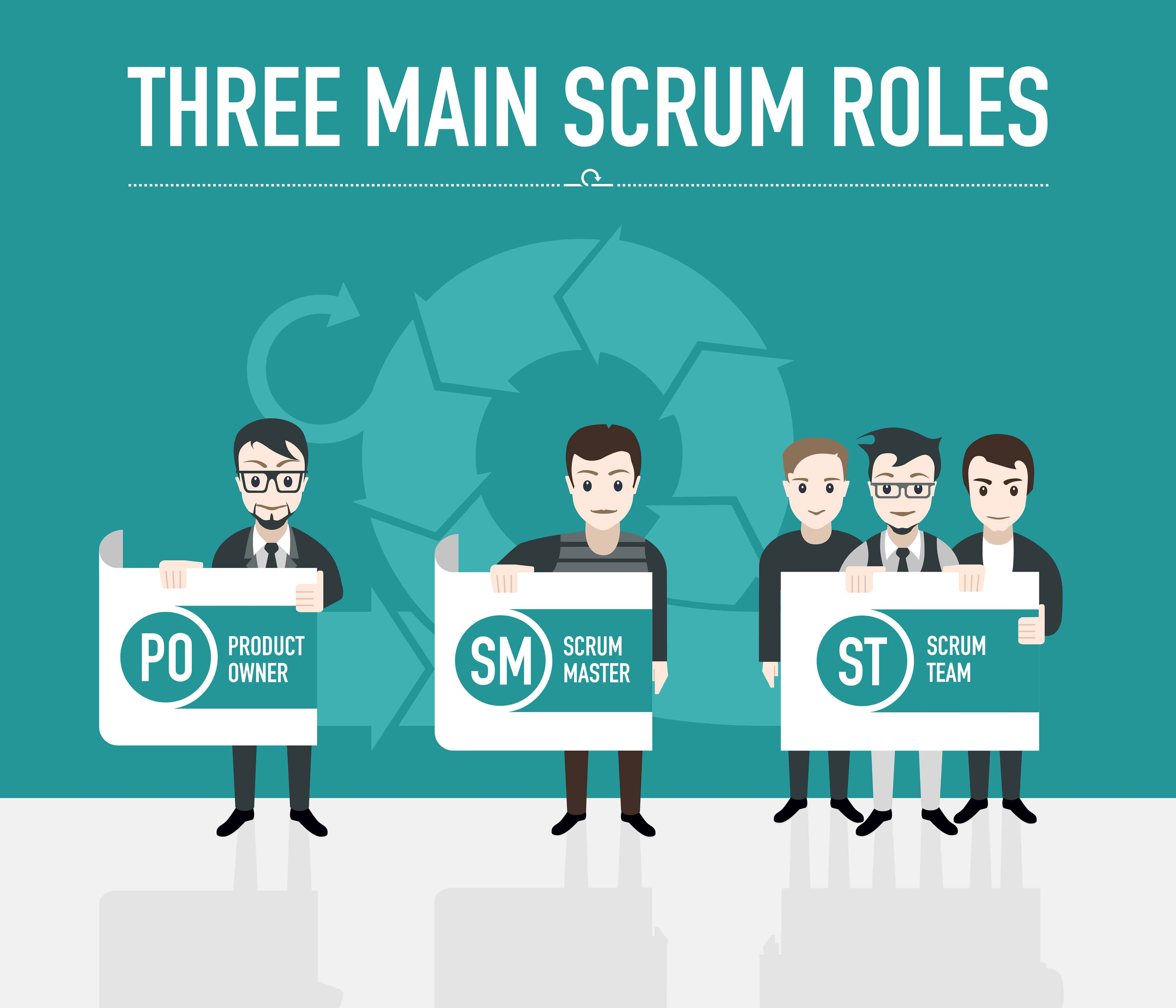 How to choose the best candidates for scrum roles for Product design team