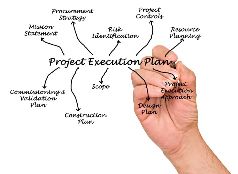 building project management