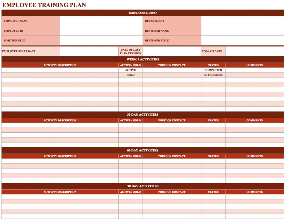 Ultimate toolkit for teamworking success smartsheet for Team training plan template