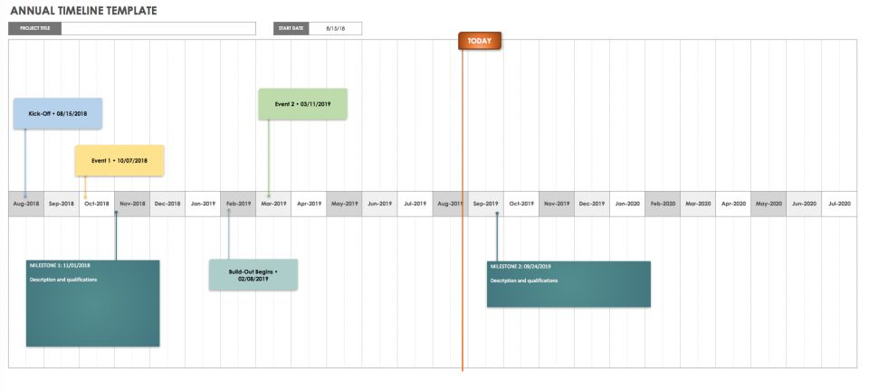 Free blank timeline templates smartsheet where you need to provide a summary review of past performance or future business goals use this template for any instance requiring an annual timeline toneelgroepblik Images