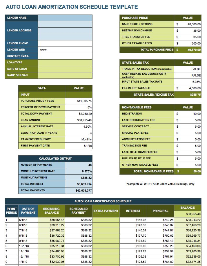 Amortization table auto loan for Car payment schedule template