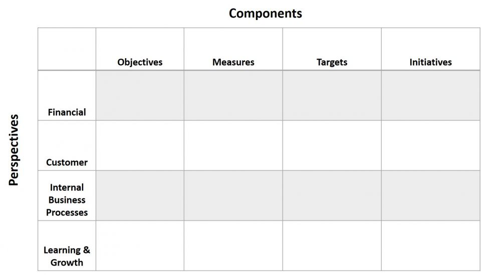 Balanced Scorecard Example 2