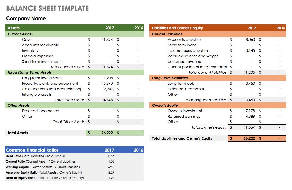 IC Balance Sheet Template