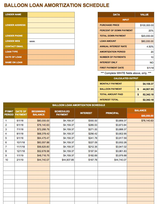 Balloon Loan Amortization Schedule Template