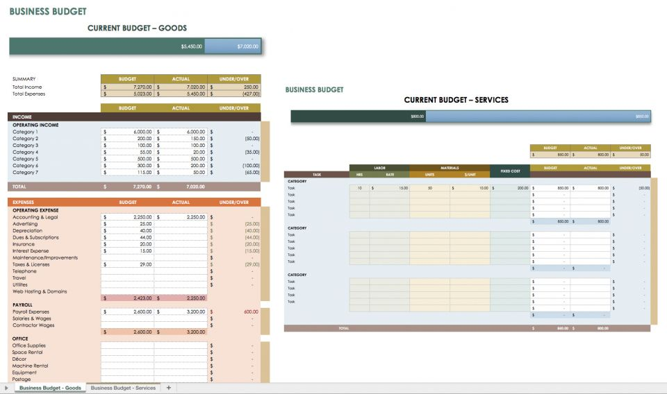 Use This Basic Business Budgeting Template To Track Monthly Income And  Expenses For Companies Of Any Size. This Template Has Separate Sheets To  Create ...