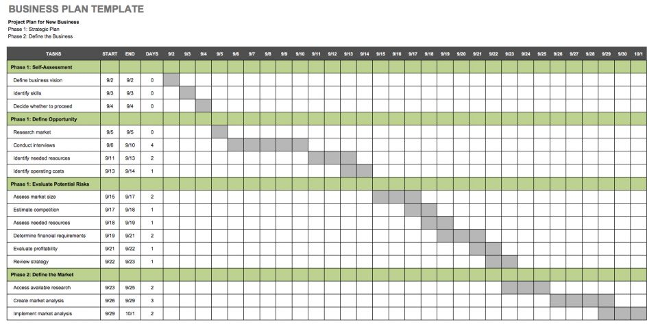 32 free excel spreadsheet templates smartsheet use this template to create a comprehensive business plan in a spreadsheet format tasks are separated into planning phases and represented visually on a fbccfo Images