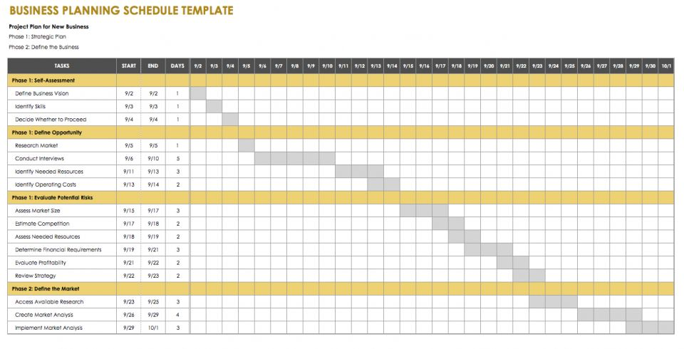 Startup business plan excel template