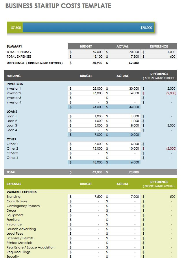 business startup costs calculator templates