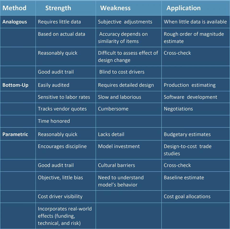 software development project budget template