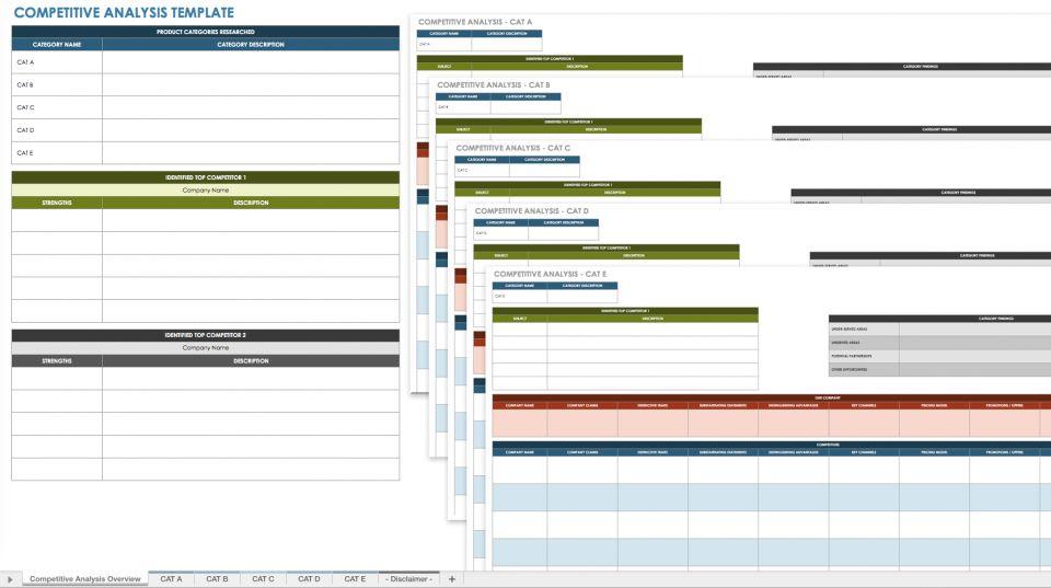 Free Startup Plan Budget Cost Templates Smartsheet