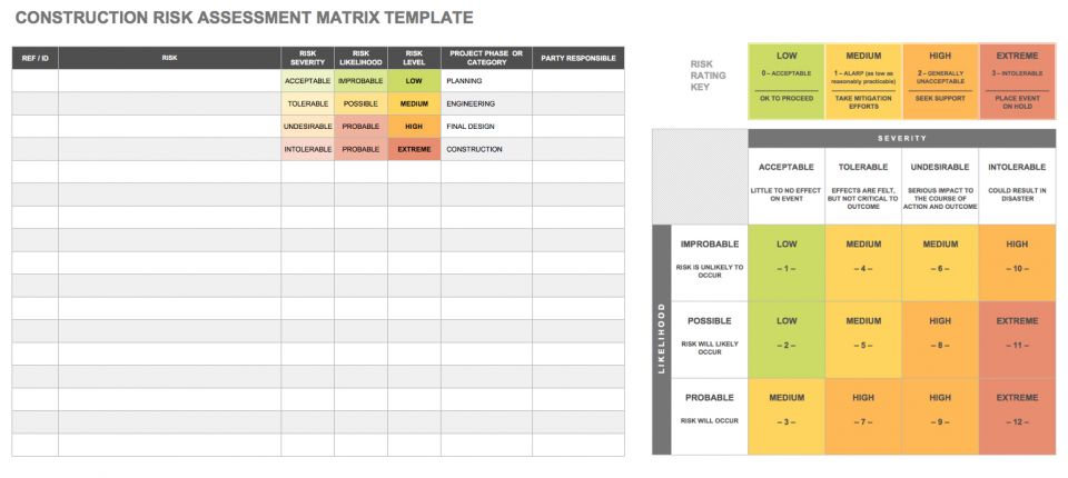 Construction Risk Assessment Matrix Template  Process Risk Assessment Template