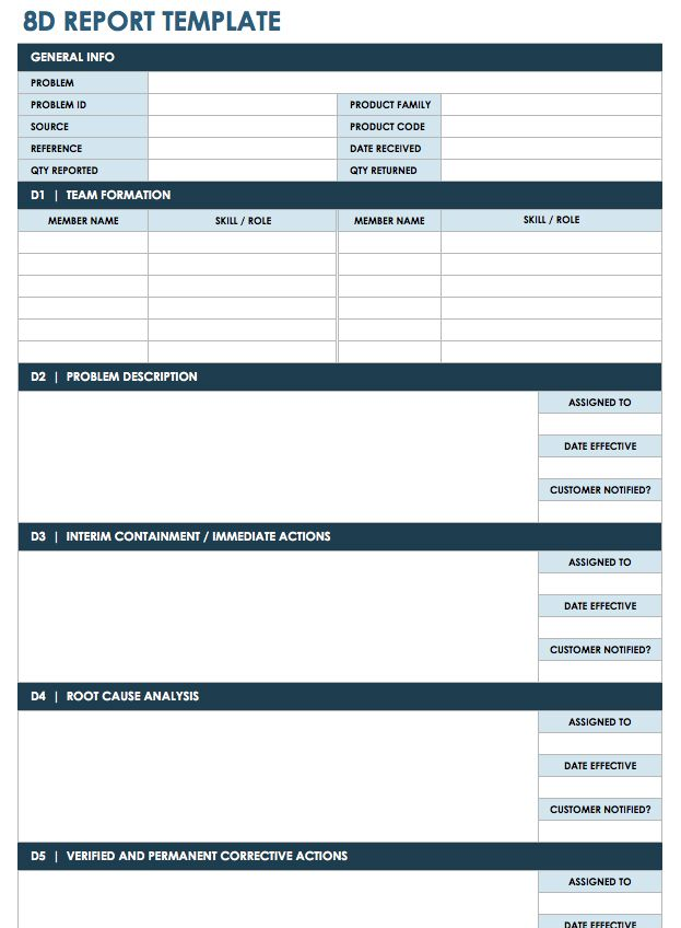Free lean six sigma templates smartsheet for 8d form template
