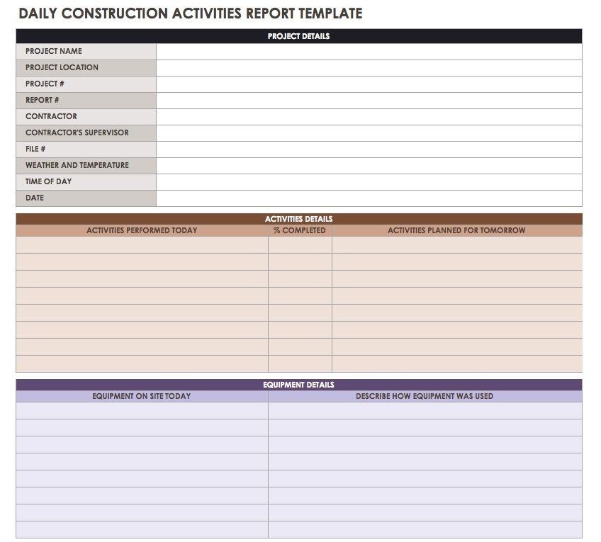 Lovely This Construction Reporting Template Breaks Down The Dayu0027s Work By The  Activities Performed. It Notes Which Activities Were Worked On And The  Percentage Of ...  Construction Site Report Template