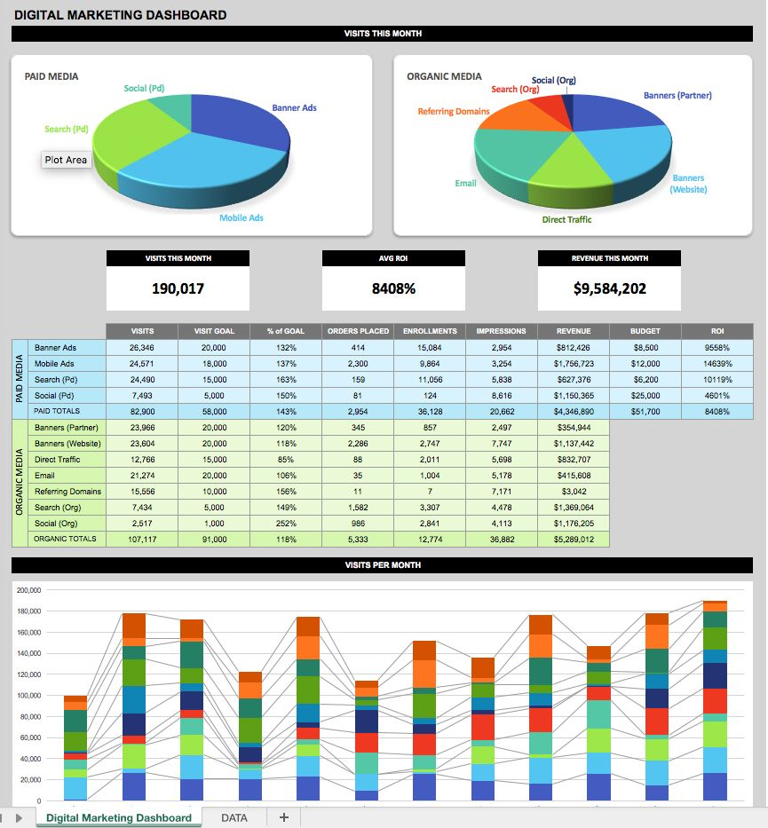 Crm Dashboards Customer Service Amp Success Smartsheet