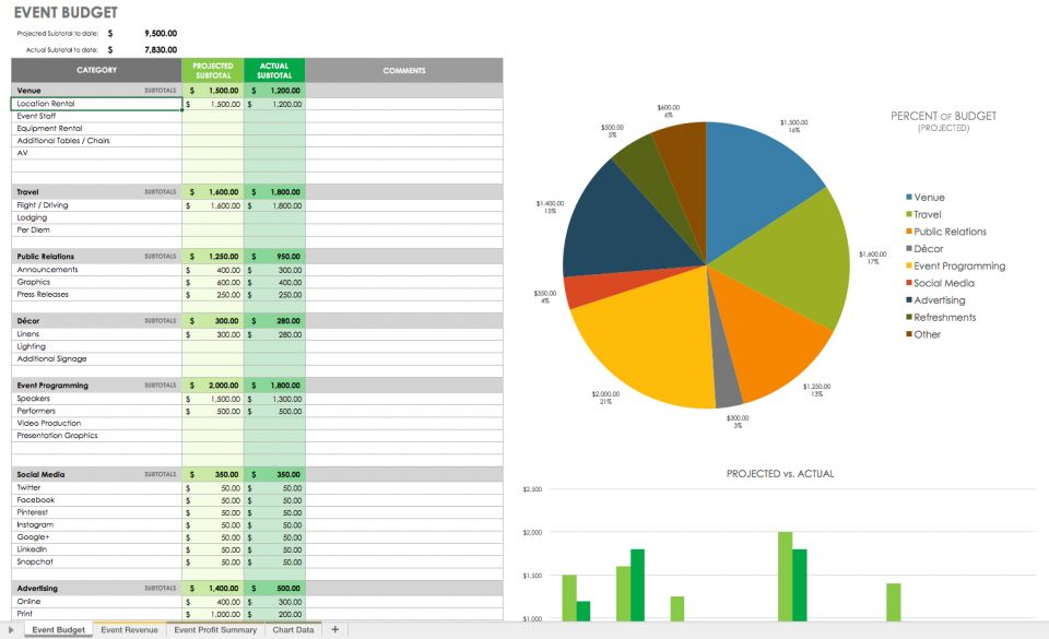 expenses budget format excel