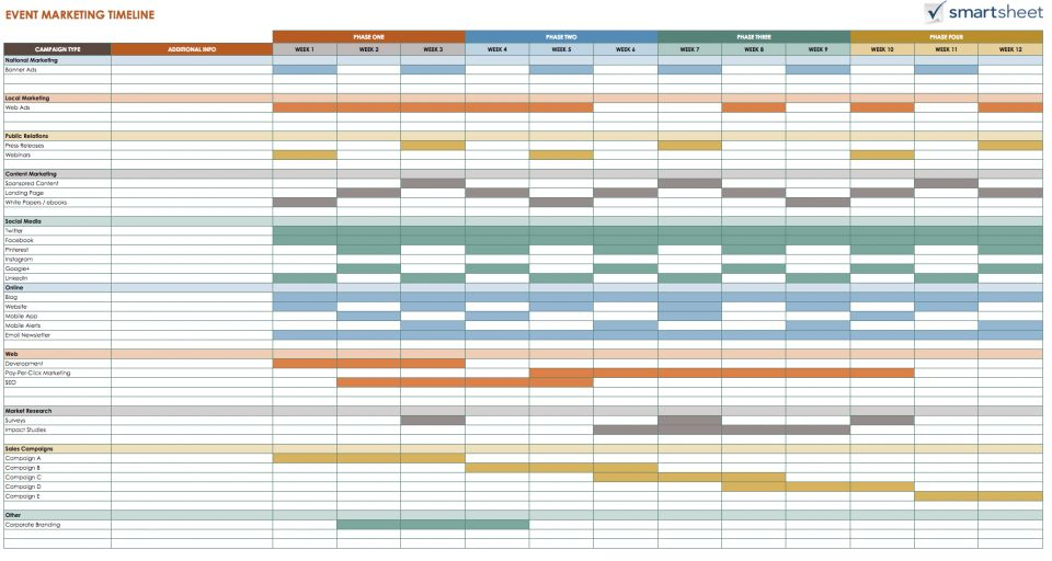 event marketing timeline template google sheets