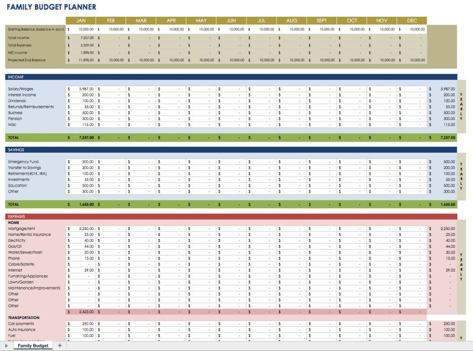 Free Monthly Budget Templates – Family Budget Template